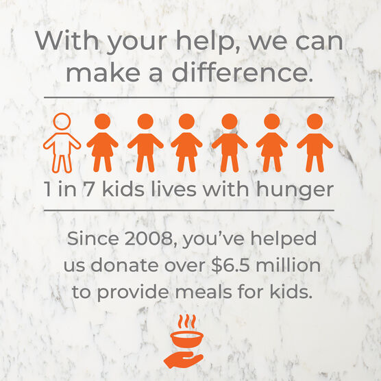 Since 2008, you've helped us donate over $6.5 million to provide meals for kids.