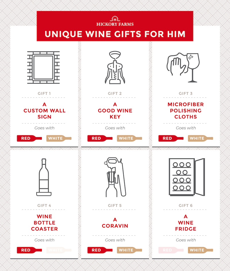 Wine Gift Suggestions for Everyone - Him