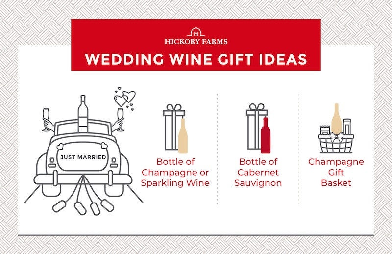 infographic showing wedding wine gift ideas