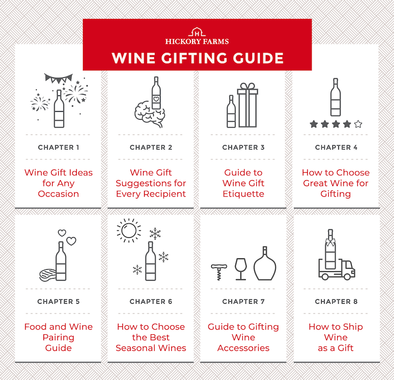 Wine Gift Home Page Update - Guide