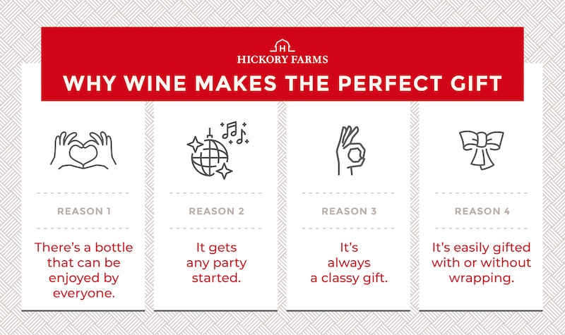 infographic showing why wine makes the perfect gift for any occasion