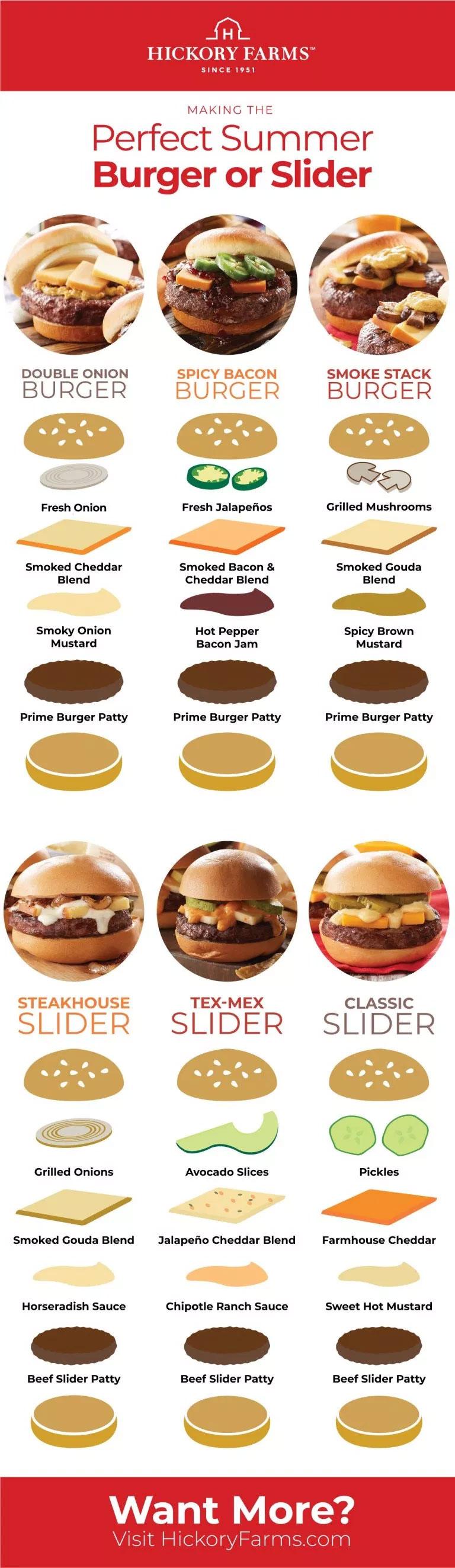 summer burger bar infographic