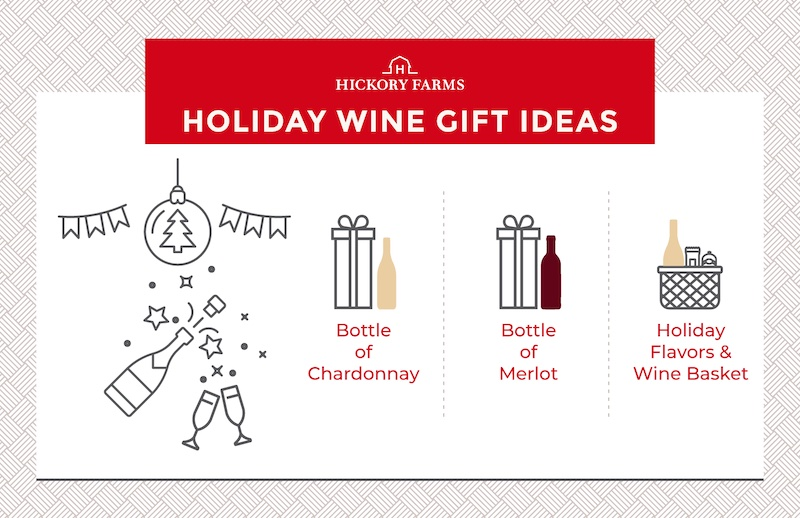 infographic showing holiday wine gift ideas