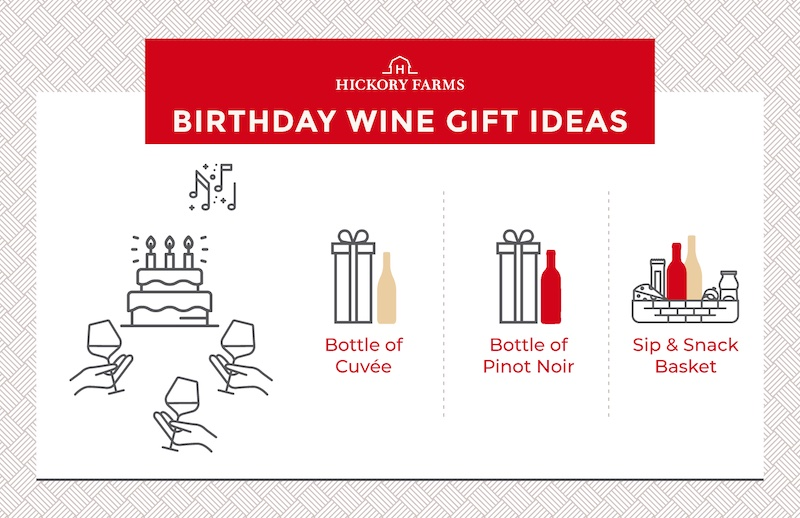infographic showing birthday wine gift ideas
