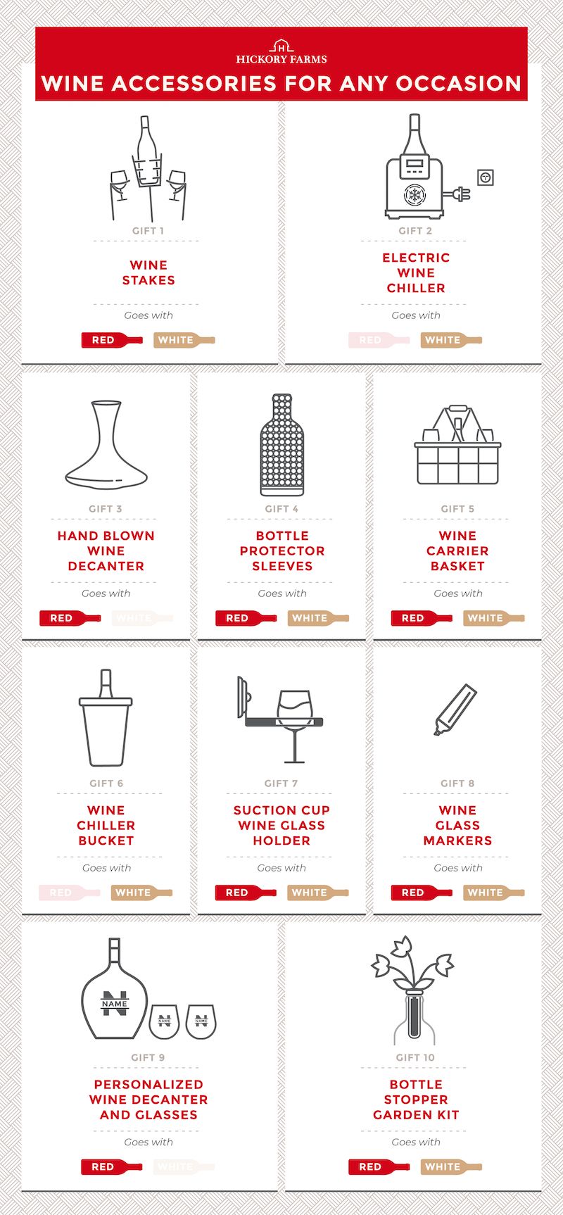 A Guide to Wine Accessories Infographic