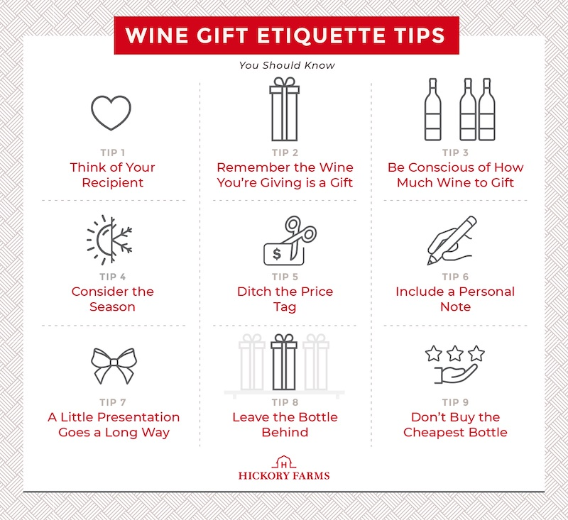 Hickory Farms wine gift etiquette tips. Tip #1 think of your recipient, tip #2 remember the wine you're giving is a gift, tip #3 be conscious of how much wine to gift, tip #4 consider the season, tip #5 include a personal note, tip #6 a little presentation goes a long way, tip #7 leave the bottle behind, tip #8 don't buy the cheapest bottle.