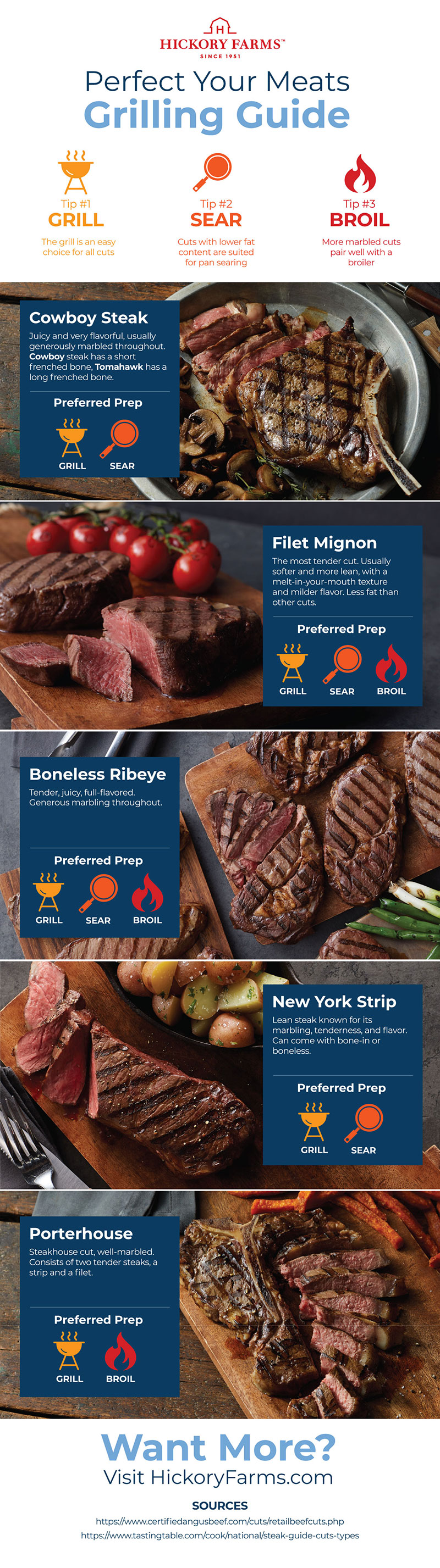 Hickory Farms Grilling Guide