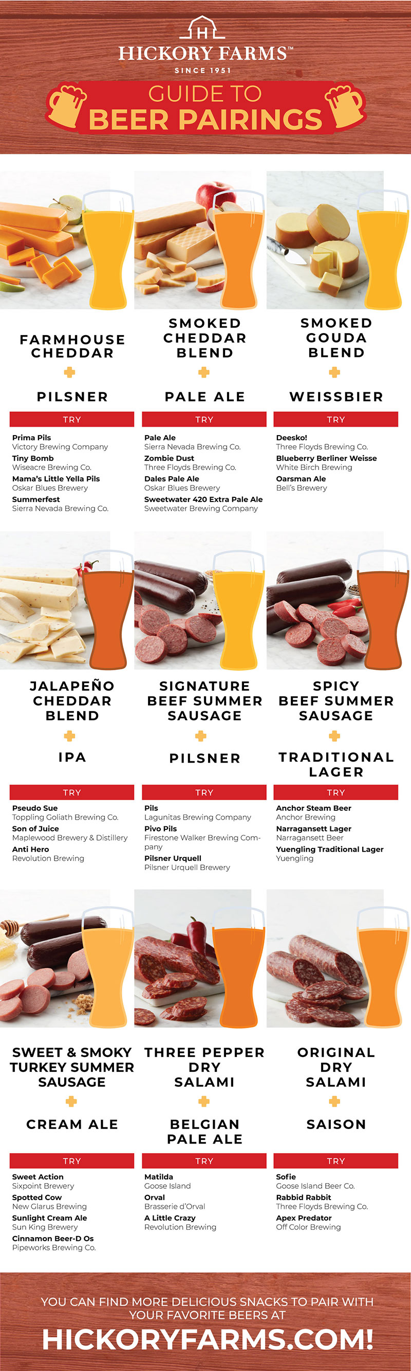 Guide to Beer Pairings